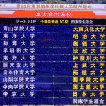 中央大学(中央大)が箱根駅伝予選で88回連続出場が途切れた原因は?44秒差の壁!
