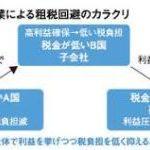 パラダイス文書が流出で日本や世界の影響は?何が問題なのか調査!